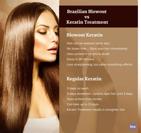 Hair Dryer Side Effects which keratin treatment is right for you