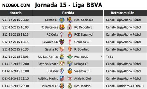 Calendario De Partidos Liga Bbva Partidos Jornada 15 Liga Espa 241 Ola Bbva 2015 Neogol