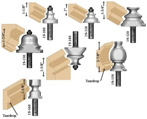 types of routers woodworking 17 best ideas about router bits on workshop