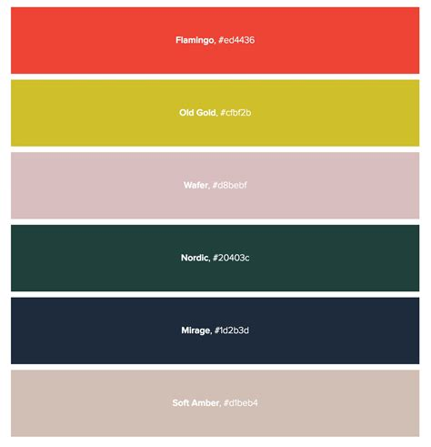 colors for 2016 color trends for bloggers color branding tips for blogs