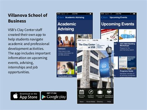 Villanova Mba Admissions Statistics by 10 Best Mobile Apps In 2014