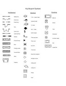 electrical outlet symbols blueprints brick pinned by www modlar brick