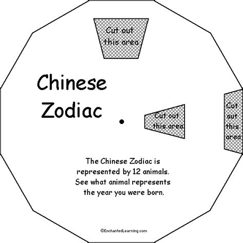 free printable chinese zodiac signs chinese zodiac wheel printable
