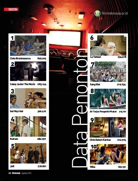opini film mika kinescope magazine edisi 2