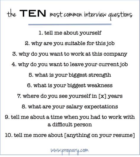 my top 5 favorite questions to ask in a job interview