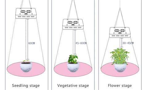 lade da giardino a energia solare prezzi illuminazione piante 28 images faretto da giardino con