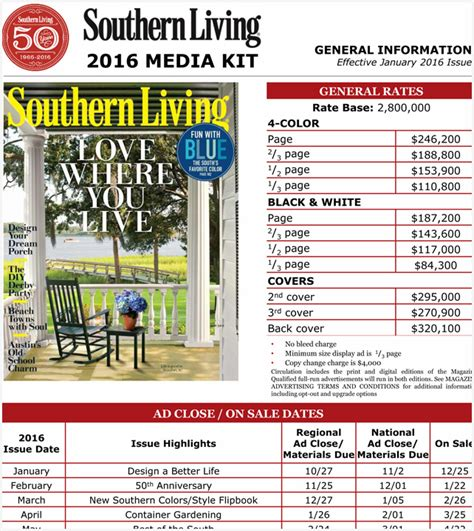 southern living advertising advertise with southernliving com southern living