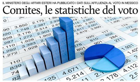 consolato italiano in messico puntodincontro mx comites messico tutte le statistiche