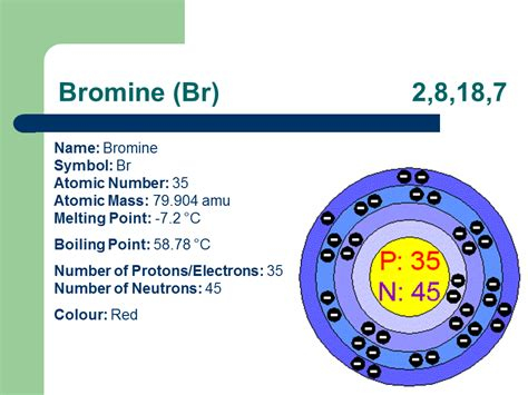 Number Of Protons In Fluorine by Fluorine Protons Neutrons Electrons Pictures To Pin On