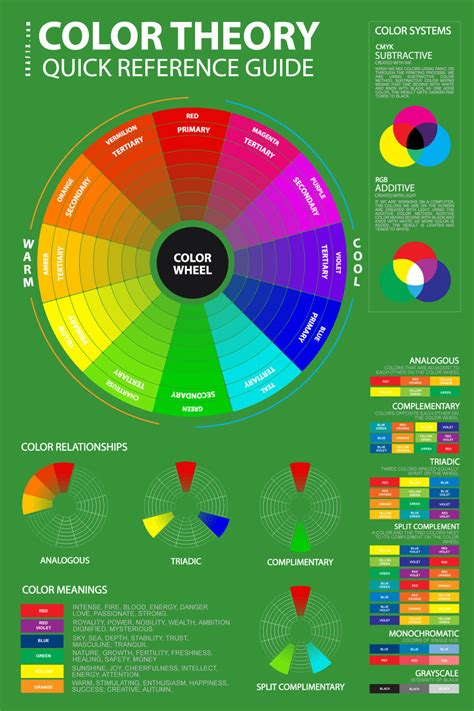 color wheel pro color theory basics for artists designers painters in