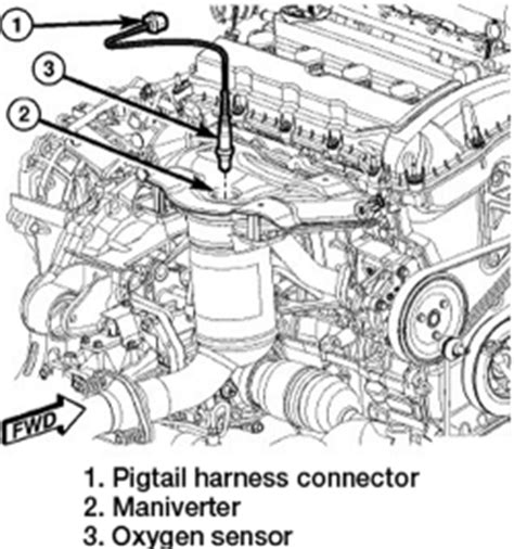 car engine repair manual 2007 jeep patriot head up display jeep parriot engine diagram 2007 jeep auto wiring diagram