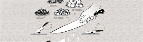guide to kitchen knives chef s guide to kitchen knives infographic