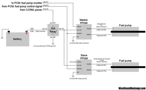 dual fuel heat wiring diagram wiring diagram with
