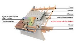 toitures en pente sarking isolation par l exterieur