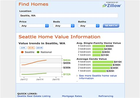 zillow home search new fun website widgets real estate website design on