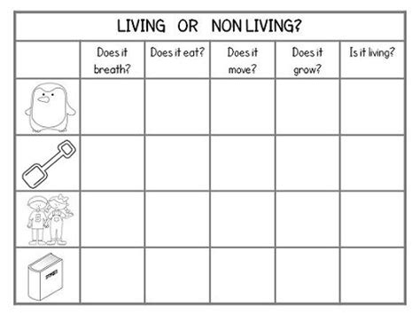 Living And Nonliving Things Worksheets Pdf by Living And Non Living Things Fold And Learn Third Grade