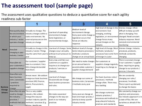 readiness assessment template customisable agile readiness assessment