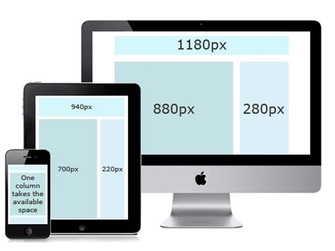 responsive layout iphone responsive design for your website affinity bridge