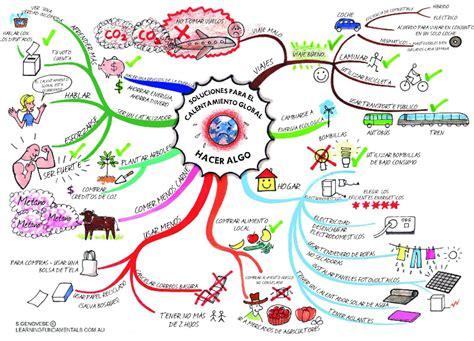 imagenes mapas mentales m 233 todos de estudio mi clase de lenguaje 6