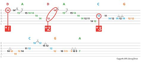 comfortably numb solo tone 3 ways to use chord tones when soloing global guitar network