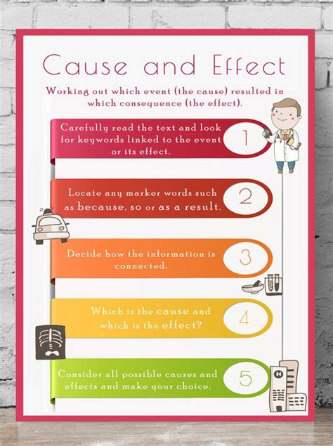 printable cause and effect poster 49 best funny physics images on pinterest ha ha