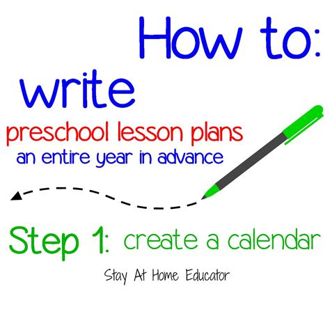 step 4 create a list of suggested activities