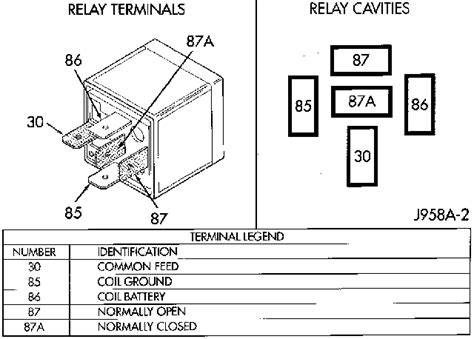 95 dakota asd relay wiring diagram get free image about