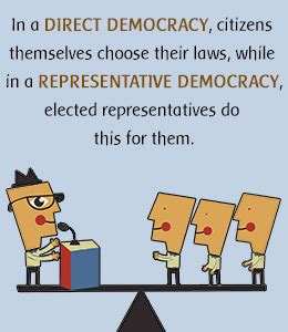 representative democracy pictures to pin on pinterest