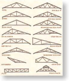 gallery for gt non truss roof
