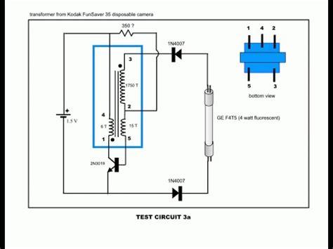 fuji circuit cfl driver ! youtube