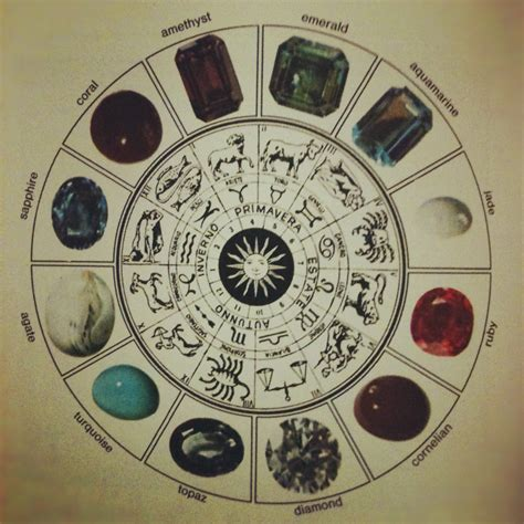 zodiac stones new calendar template site