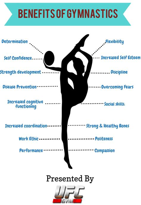 benefits  gymnastics visually