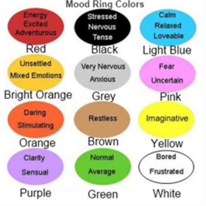 colors on a mood ring mood ring color chart roblox