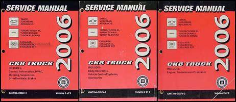 service repair manual free download 2006 gmc yukon xl 1500 user handbook 2007 hummer h3 service repair owners manuals autos post