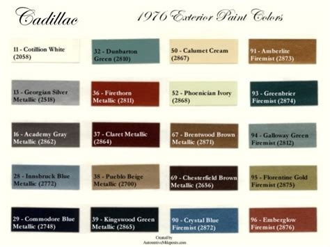 1976 cadillac paint codes