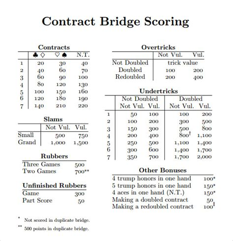 bridge score card template sle bridge score sheet 9 free documents in pdf
