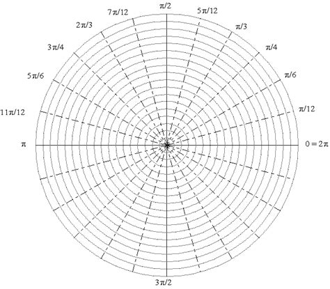 printable polar graph paper radians polar graph paper