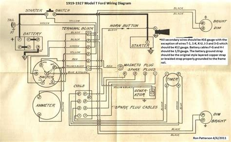 1929 1930 1931 ford model a color wiring diagram 1929