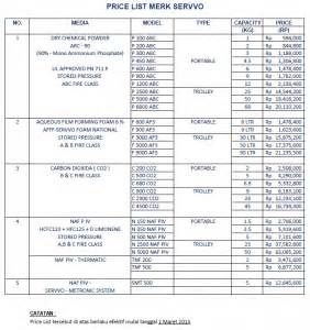 Harga Veneta by Daftar Harga Alat Pemadam Servvo Distributor Alat