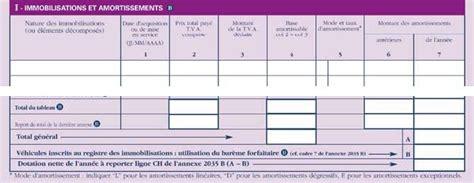 Calcul Frais Kilométrique 5322 calcul frais kilom 233 trique comment declarer ces frais