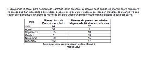 preguntas icfes matematicas 11 resuelto matem 225 ticas c 225 lculo de promedio blog de la nacho