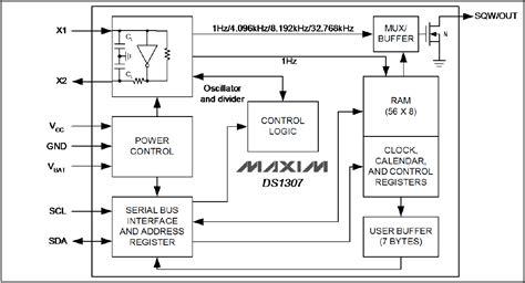 arduino block diagram rtc ds 1307 with arduino