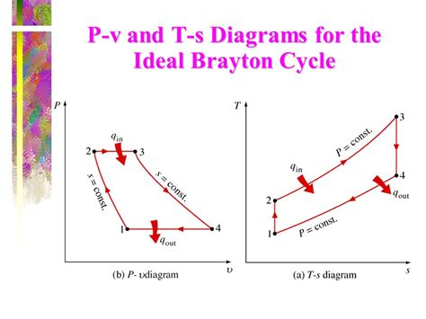 basic diagram automobile engine basic auto engine and