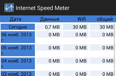 net speed meter apk speed meter v1 3 0 apk diatugets