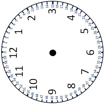 printable clock face with seconds clock face with no hands education pinterest clock