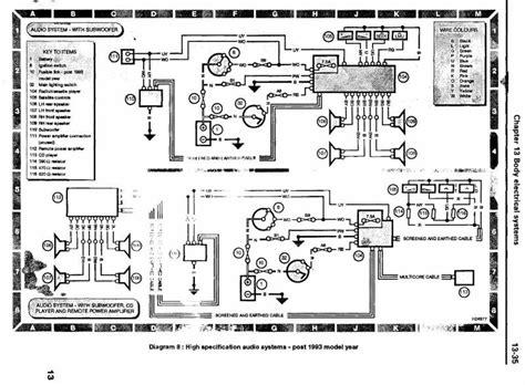land rover 1995 defender wiring diagram radio land free
