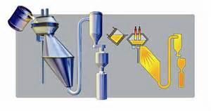 file powder metallurgy process uddeholm jpg wikimedia