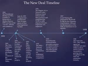 new deal car new deal programs 2016 car release date