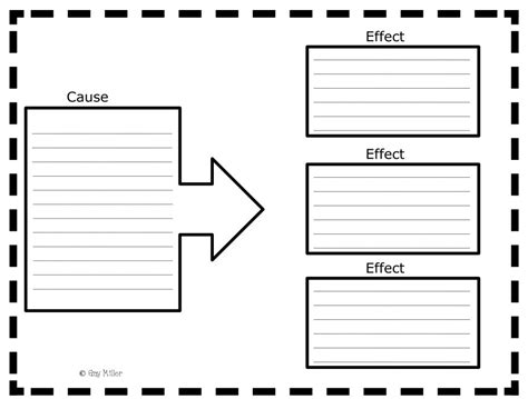 cause and effect graphic organizer search results