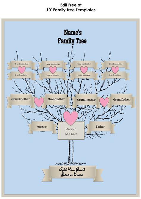 family tree by signe wilkinson for jun 12 2018 gocomics